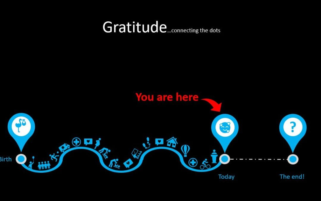 Gratitude…connecting the dots